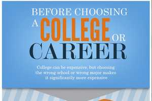 This 'Before Choosing a College or Career' Guide is Insightful