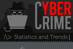 Get the Dirty Details on the Cyber Crime Industry in This Infographic