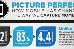 The Picture Perfect Infographic Examines Mobile Captures