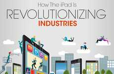 Societal Advancement Charts - The 'How the iPad is Revolutionizing Industries' Infographic is Smart