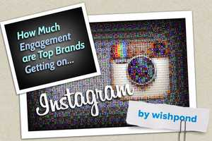 The 'How Much Engagement are Top Brands Getting on Instagram'