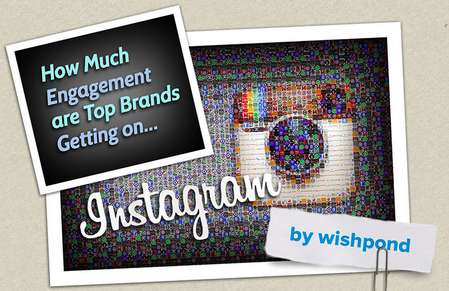 How Much Engagement Are Top Brands Getting on Instagram