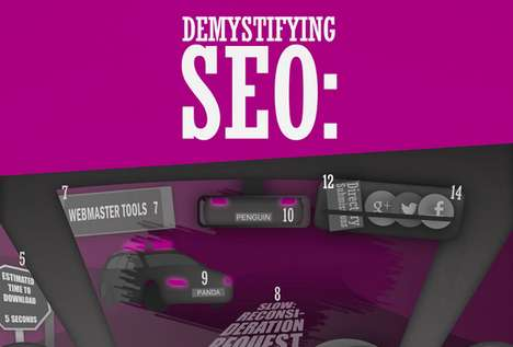 demystifying seo