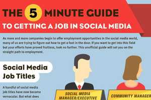 Find Out How to Get a Job in Social Media in Just Five Minutes
