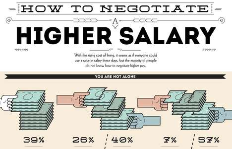 Negotiating for a Raise