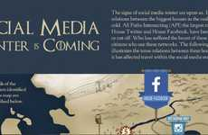 The 'Social Media Wars Told in 'Game of Thrones' Style' Infographic is Smart