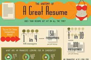 This Infograph for Would-Be Editorial Intern Jobs is a Great Help