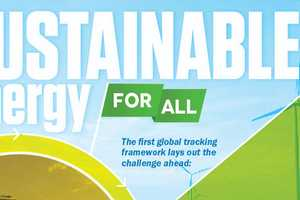 The 'Sustainable Energy For All' Infographic is Worldly