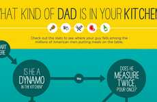 Fathers Day Culinary Infographics