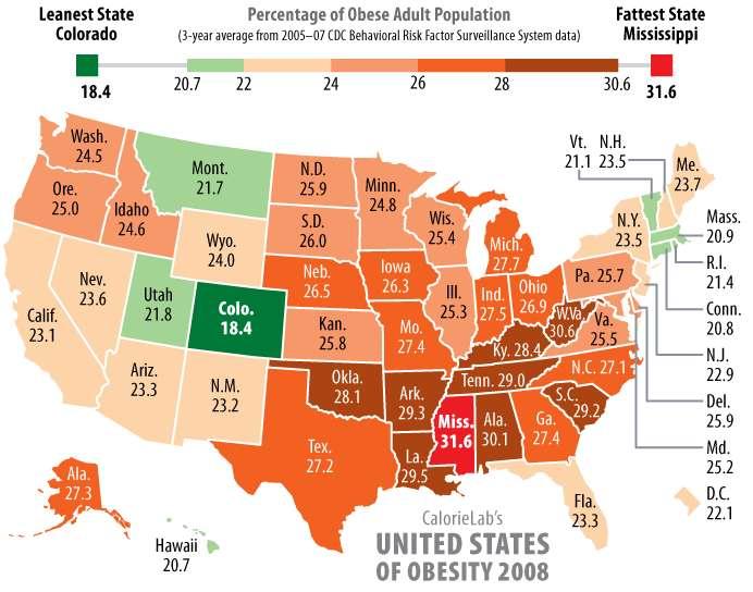 Regional Obesity Trends