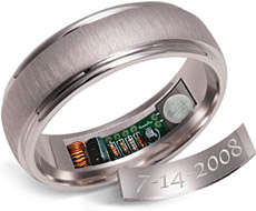 High-Tech Jewelry