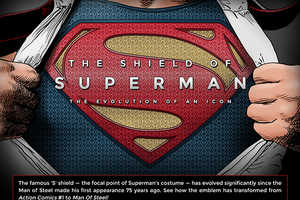 The Evolution of Superman Symbols is Showcased in this Infograph