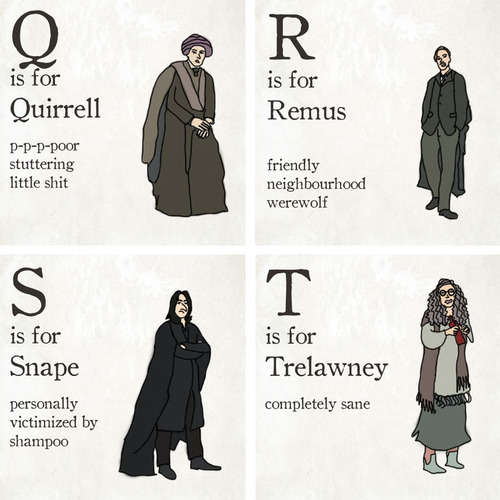 Crude Fictional Wizard Alphabets