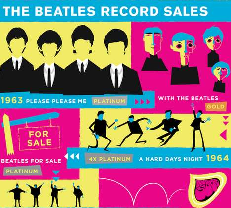 Fame-Charting Band Infographics - This Colorful Infographic Plots The Beatles Record Sales