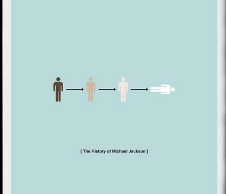 Clever World History Pictograms (UPDATE) - Life in Five Seconds Depicts Events Using Simple Drawings