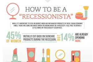This Budget Infographic Teaches You How to Stay Chic In Recessions