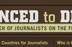 Reporter Murder Infographics - Silenced to Death Covers the Deadliest Countries for Journalists