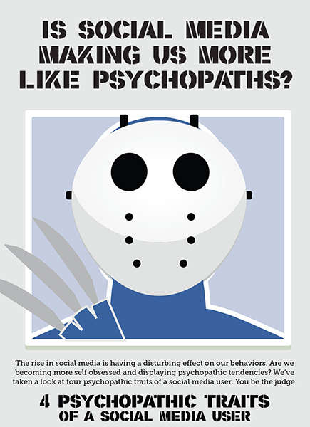 psychopathic traits