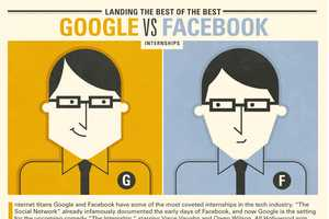 The 'Google vs. Facebook Internships' Infographic is Career-Minded