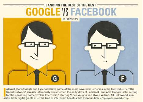 Perk-Filled Job Graphics - The 'Google vs. Facebook Internships' Infographic is Career-Minded