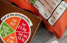 Traffic Light Food Labels - The UK Nutritional Labelling System Makes Unhealthy Choices Clearer