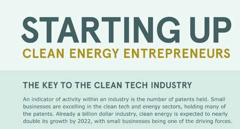starting up: clean energy entrepreneurs