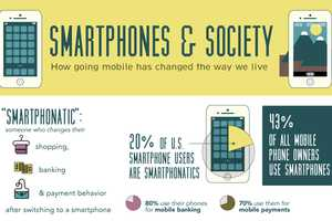 The 'Smartphones and Society' Infographic Examines Addiction
