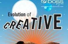 Evolution of Creativity Infographics