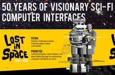 Sci-Fi Film Prediction Charts - Track Futuristic Computer Interface Designs Over the Past 50 Years
