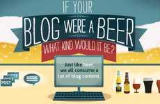 Blog Booze Comparison Charts