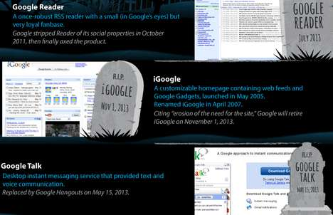 Death of Google Reader