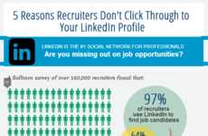 Social Job Search Statistics