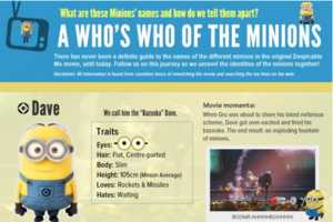 This Infographic Names All the Despicable Me Minions