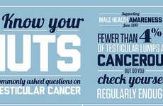 Cancer Awareness Infographics