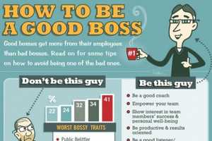 'How to Be a Good Boss' Describes How to Get and Keep Employees