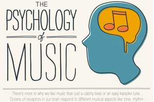 'The Psychology of Music' Reveals the Benefits of Grea
