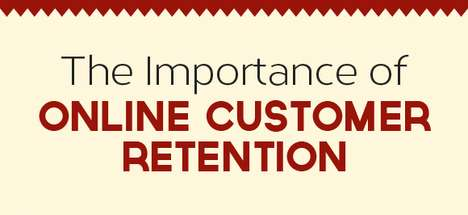 Online Customer Retention