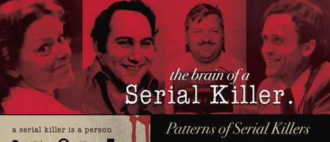 brain of a serial killer