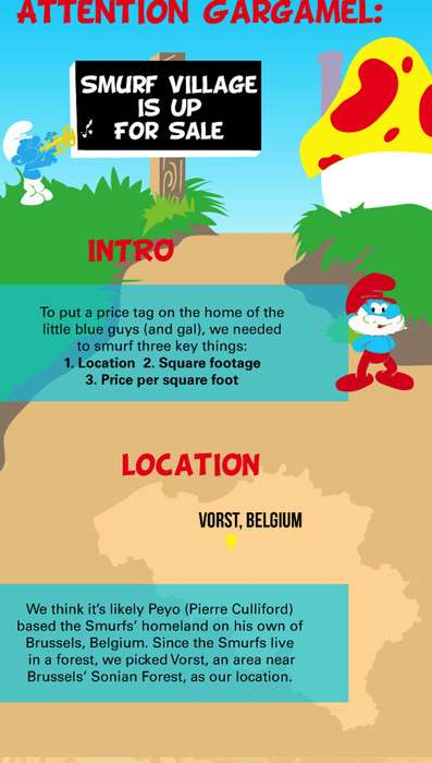 Cartoon Real Estate Infographics - This Infographic Unveils the Cost of Smurf Villages