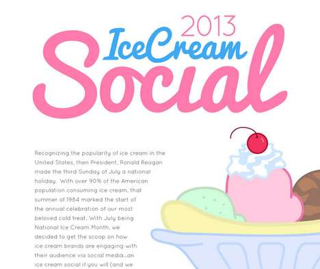 Confectionery Popularity Charts - The Top 10 Ice Cream Brands Know the Importance of Being Social