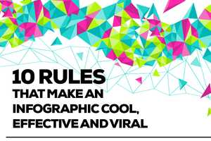 These 10 Rules Explain How to Make an Infographic Go Viral