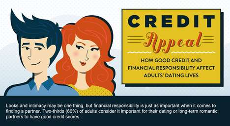 Romantic Finance Infographics - A Good Credit Score Can Improve Chances of Scoring in Love