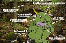 Internet Troll Anatomy Graphics