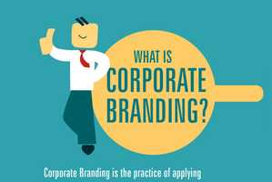 Discover How Corporate Branding is Essential to New Businesses