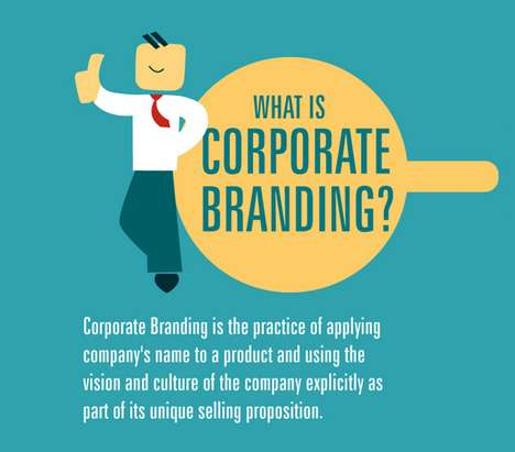 Brand Identity Infographics - Discover How Corporate Branding is Essential to New Businesses