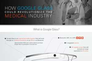 This Graph Reveals How Google Glass Could Change Medicine