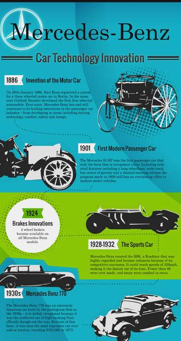 Luxurious Car Evolution Infographics - The Mercedes Benz History is Told Through This Graphic Image