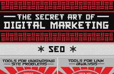 Badass Branding Infographics - Become a Ninja at Online Promotion with these Digital Marketing Tips
