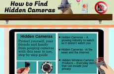Snooping Spy-Spotting Infographics - Discover all the Sneaky Ways to Find Hidden Cameras in the Room
