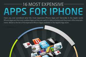 Check Out the Top 16 Most Expensive Apps for iPhone Users